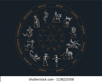 The zodiac circle. Vector illustration.