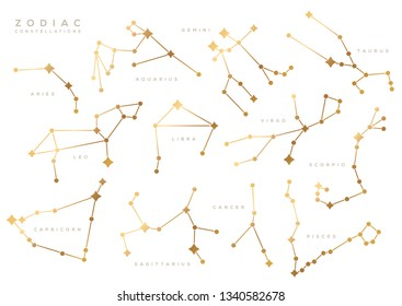 Zodiac constellations with title vector illustrations set. Golden astrological symbols with gradient effect. Connected stars. Sky map. Leo, Scorpio, Virgo, Aries horoscope signs on white backdrop