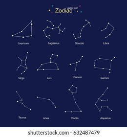 Zodiac Design. Horoscope set: Leo, Virgo, Scorpio, Libra, Aquarius, Sagitarius, Pisces, Capricorn, Taurus, Aries, Gemini, Cancer. Flat Vector illustration