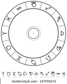 Zodiac - Illustration of the zodiac, a circle of twelve 30 degree divisions with the 12 astrological signs. Isolated vector on white background.