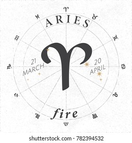 Zodiac Sign Aries Logo and Fire Lettering with Aries Constellation Stars and Dates in Zodiac Circle - Black and Beige Elements on White Rough Paper Background - Vector Vintage Graphic Design