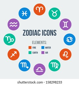 Zodiac signs in circle in flat style. Set of colorful round icons. Zodiak signs. Vector illustration.