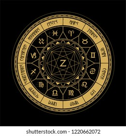 Zodiac signs circle illustration.
