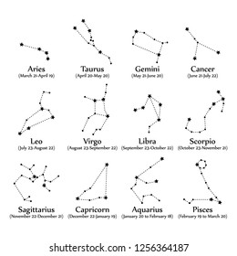 Zodiac signs constellation vector set. Zodiac constellations dashed line with stars astrology icon set.