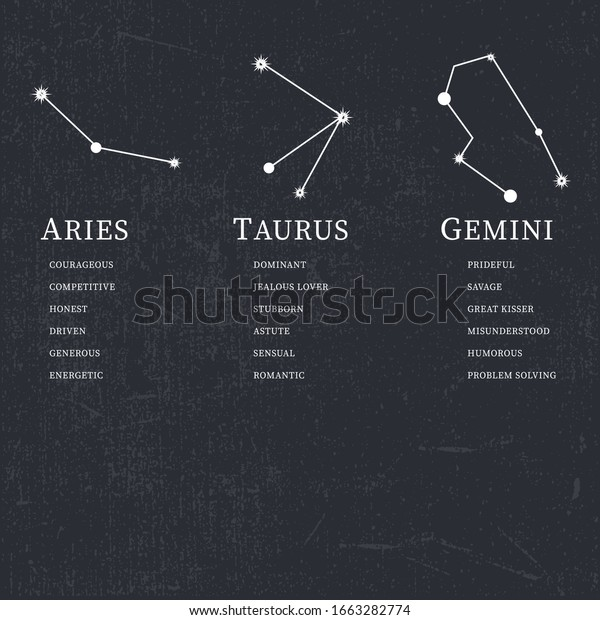 zodiac signs good kissers