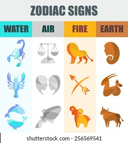 Zodiac signs icons. Water, air, earth, fire. Set of mosaic red, orange, yellow, blue, brown illustrations for design.