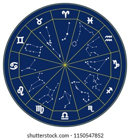 Zodiac signs. Set and signs of the zodiac with constellations. Flat design, vector illustration, vector.