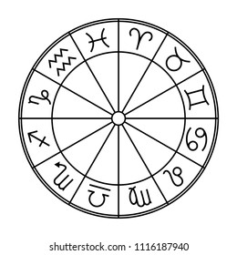 Zodiac signs. Zodiacal round. Aquarius, libra, leo, taurus, cancer, pisces, virgo, capricorn, sagittarius, aries, gemini, scorpio. Astrological calendar, line vector horoscope. Black contour