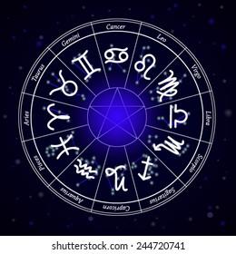 Zodiac Star Signs in Circle on Dark Background