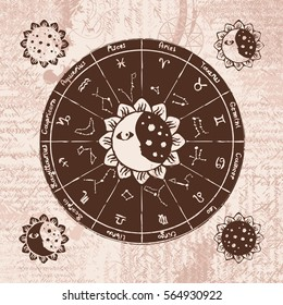 zodiac with the sun, moon and constellations