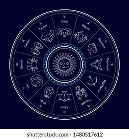 Zodiac symbol circle, minimal cartoon style, white line on dark background.