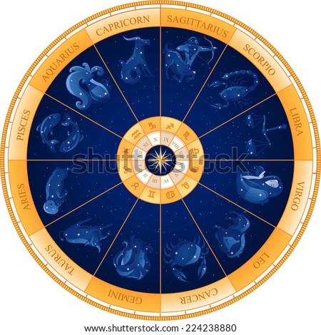 Zodiac Wheel Astrology Natal Chart Cartoon Stock Vector Royalty