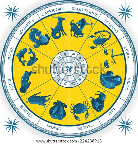 Zodiac Wheel Astrology Natal Chart Cartoon Stock Vector Royalty