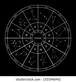 Zodiac wheel vector illustration. Geometric horoscope symbols isolated white circle on black background. Monochrome constellation. Aquarius, capricorn, scorpio, cancer signs. Astrological calendar