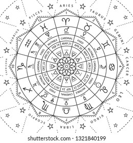 Zodiacal circle for studing astrology vector illustration