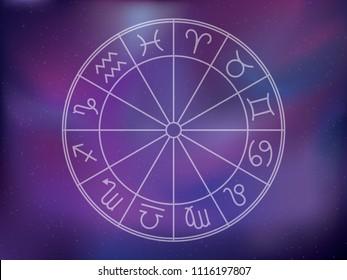 Zodiacal circle. Zodiac signs background. Astrological calendar, purple trendy color vector horoscope. Cosmos, space. Aquarius, libra, leo, taurus, cancer, pisces, virgo, capricorn, sagittarius