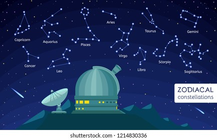 Zodiacal constellations concept background. Flat illustration of zodiacal constellations vector concept background for web design