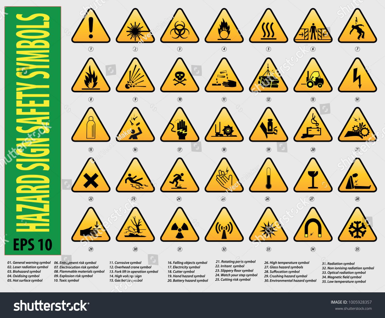Set sign hazard safety symbols general stock vector 1005928357 set of sign hazard safety symbols general warning laser radiation bio hazard buycottarizona