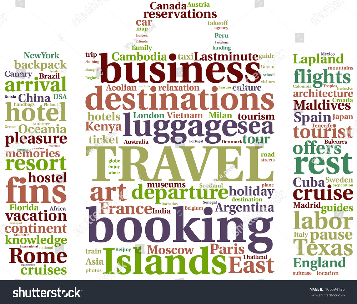 Travel Luggage Word Cloud Illustration Concept Over White