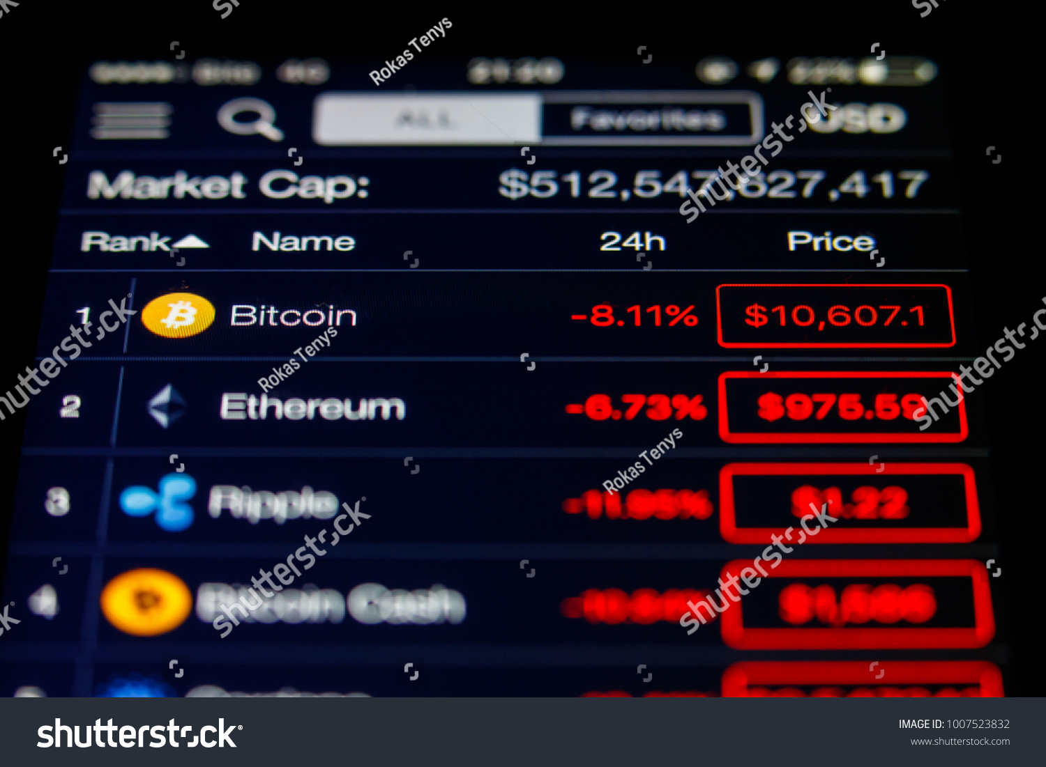 viewing cryptocurrency market
