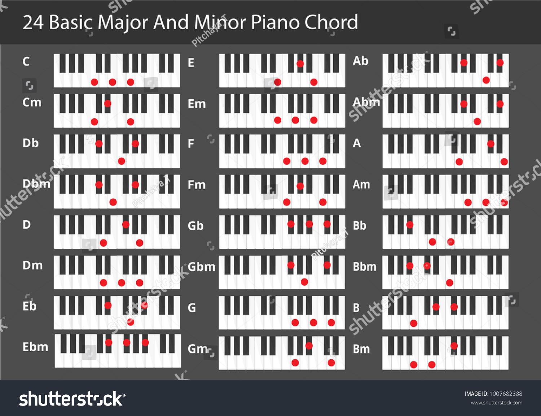 Suchen Sie nach Basic Major Minor Chords Piano Beginner ...