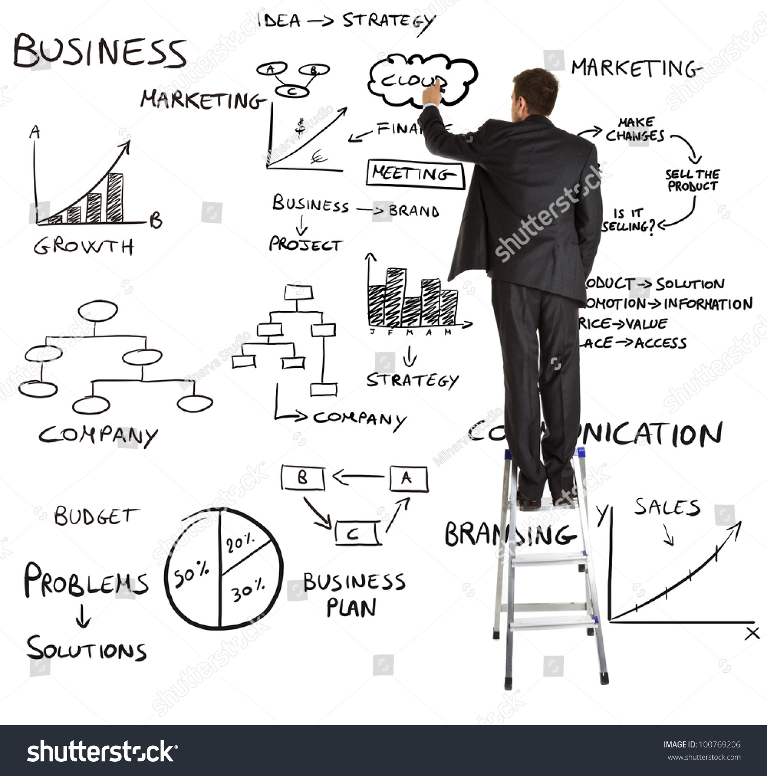 How To Write A Business Plan Part The Marketing Plan Bytestart Business  Plan Writing Service
