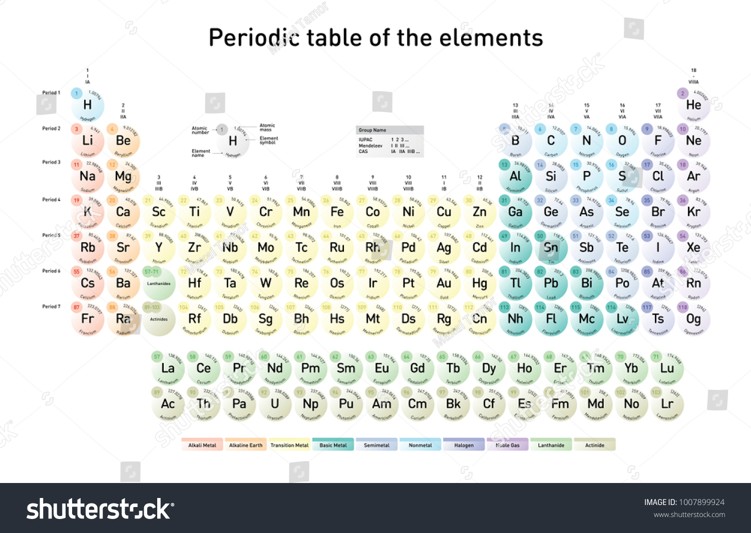 Modern periodic table elements atomic number stock vector 1007899924 modern periodic table of the elements with atomic number element name element symbol and urtaz Images
