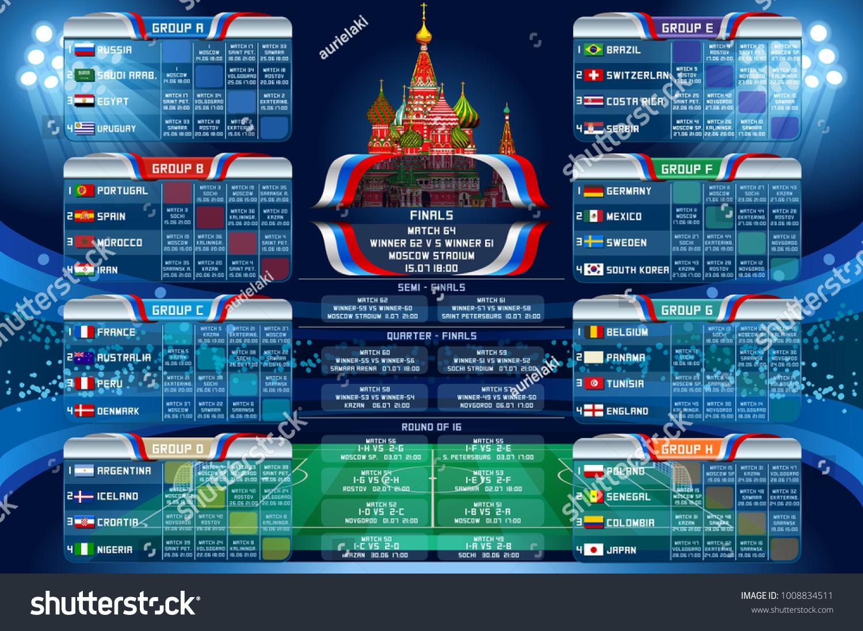 datování ruských webů