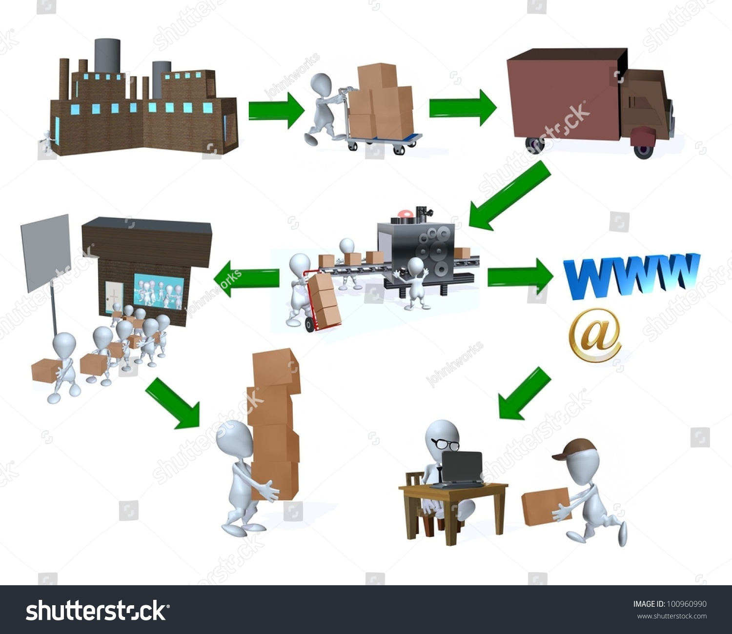 3d man supply chain retail vs stock illustration 100960990