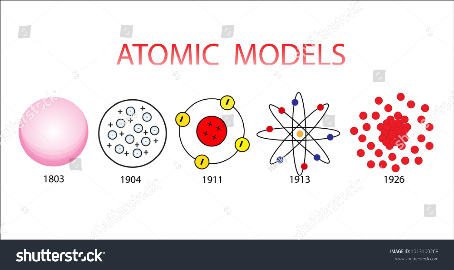 Atomic model physics atom diagram stock vector royalty free atomic model physics atom diagram ccuart