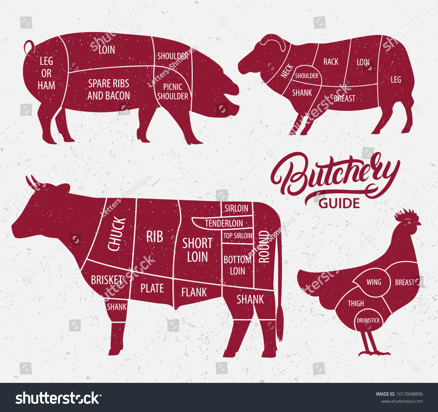 Animal farm set cut beef pork stock illustration 1013948896 animal farm set cut of beef pork lamb chicken poster butchers pooptronica