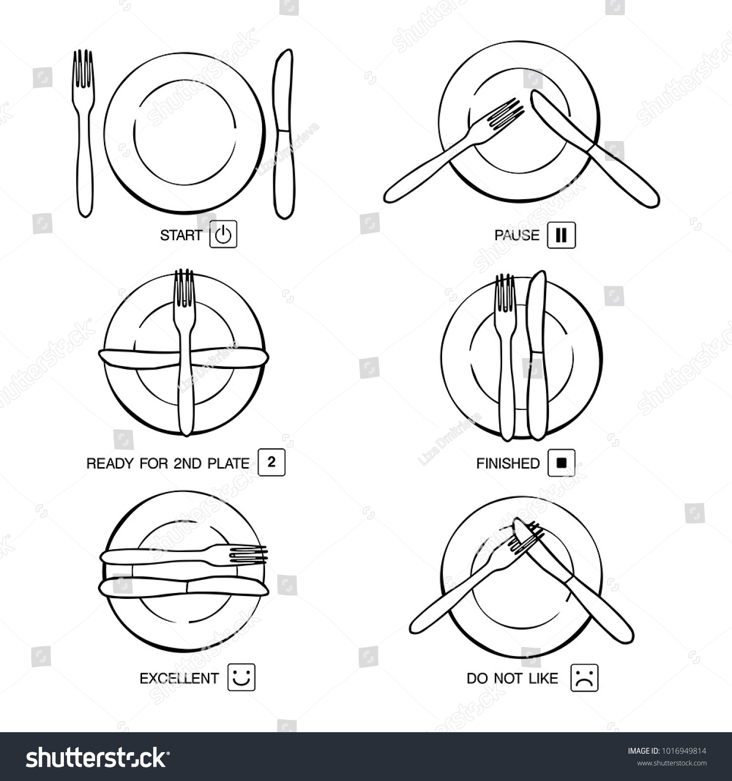 Vector Cutlery Manners Table Etiquette Stock Vector (Royalty Free