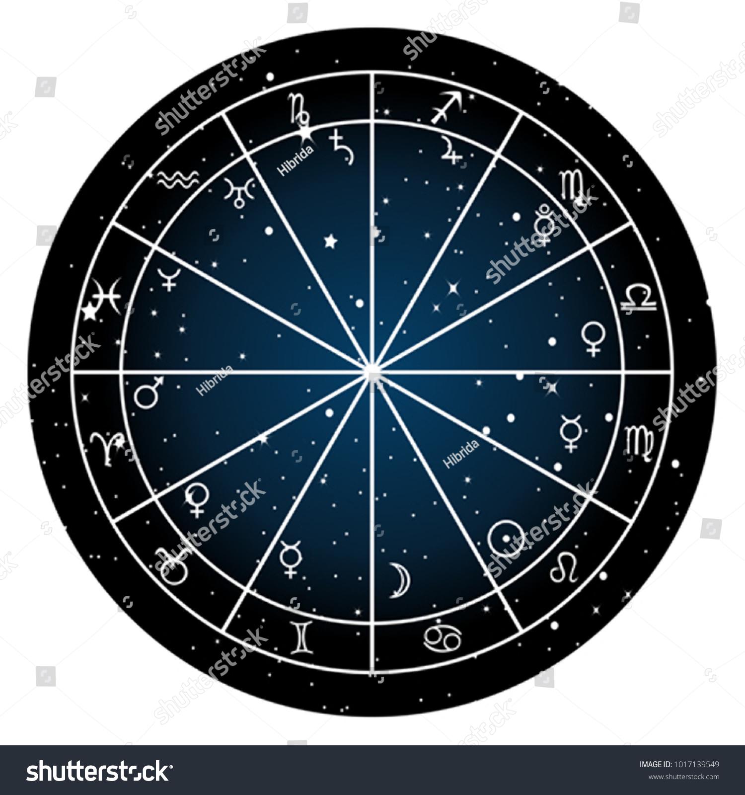 Suchen Sie nach Astrology Zodiac Natal Chart Zodiac Signs ...