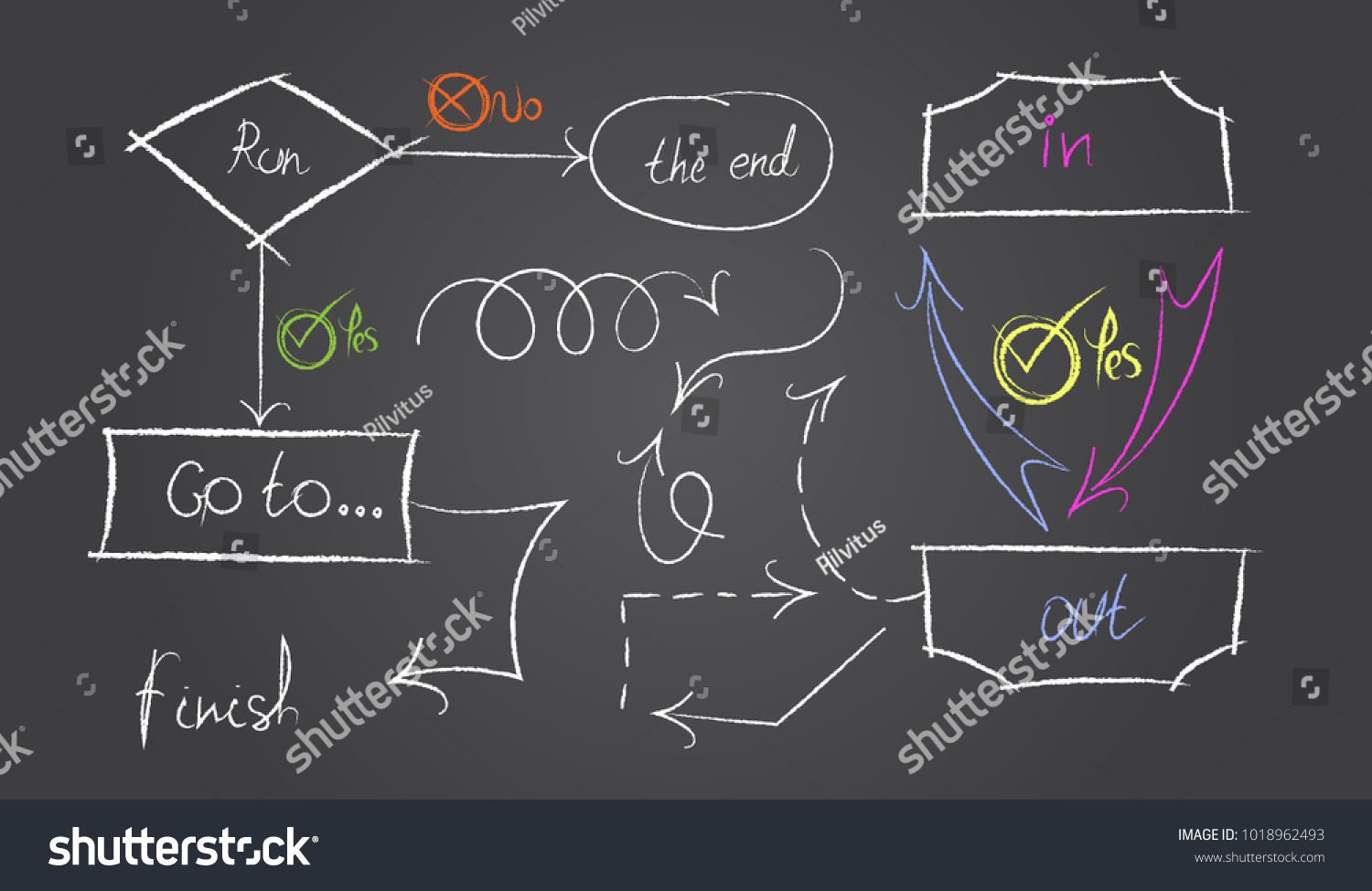 Workflow diagram working algorithm hand drawn stock vector workflow diagram working algorithm hand drawn elements divider wavy and dotted lines geenschuldenfo Gallery