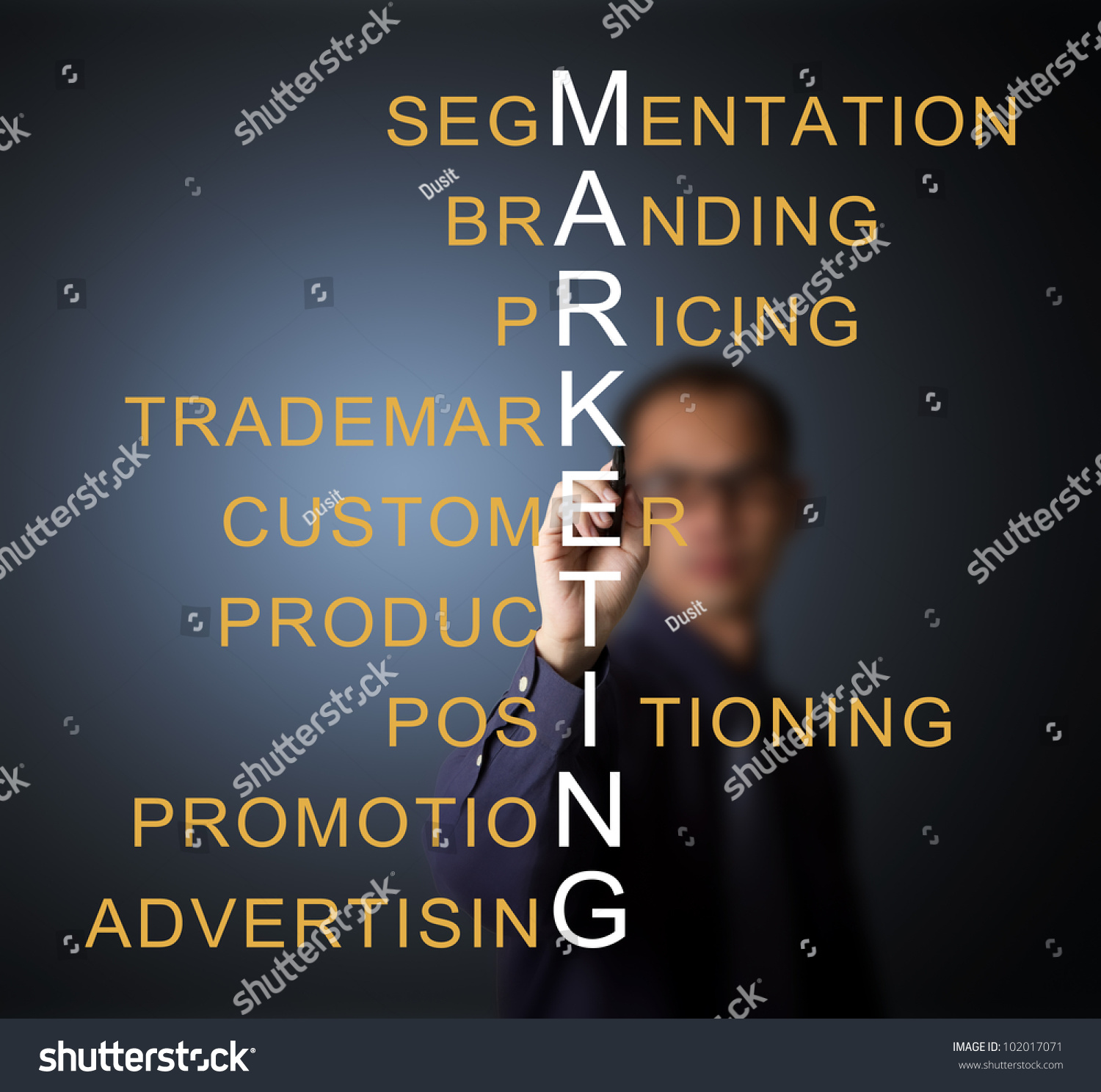 marketing concept of positioning Way back in 1969, a very perceptive marketer named jack trout introduced the  concept of brand positioning to the world he was the first to put.