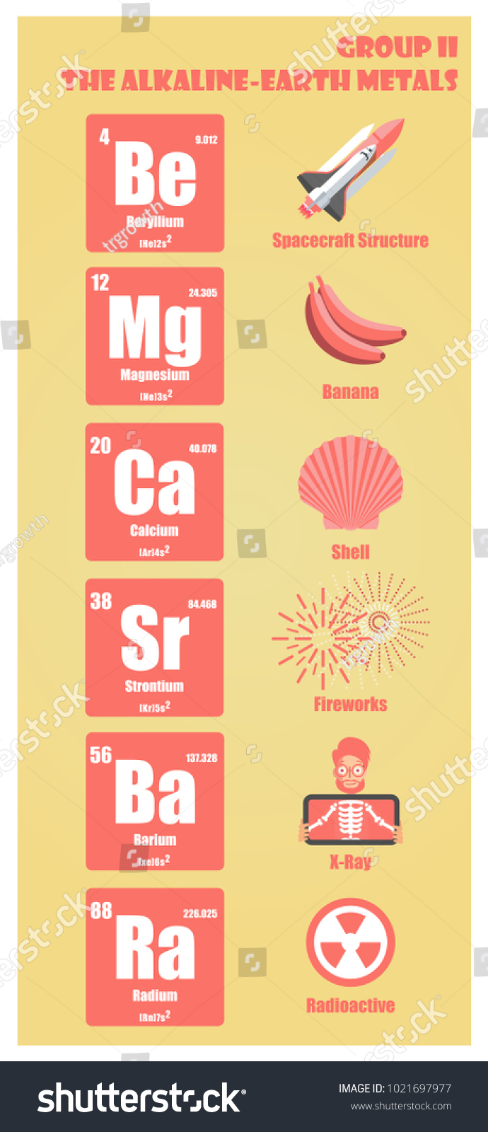 periodic table of element group ii the alkaline earth metals