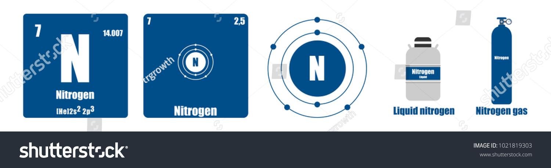 Periodic table of element group v nitrogen ez canvas id 1021819303 urtaz Gallery
