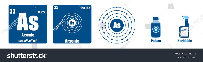 Periodic table of element group v antimony ez canvas urtaz Gallery