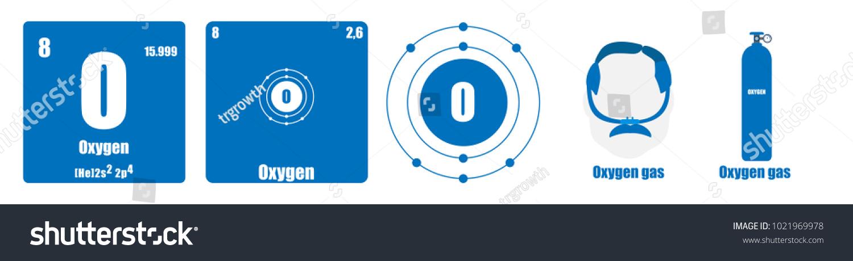 Periodic Table Of Element Group V Nitrogen Ez Canvas