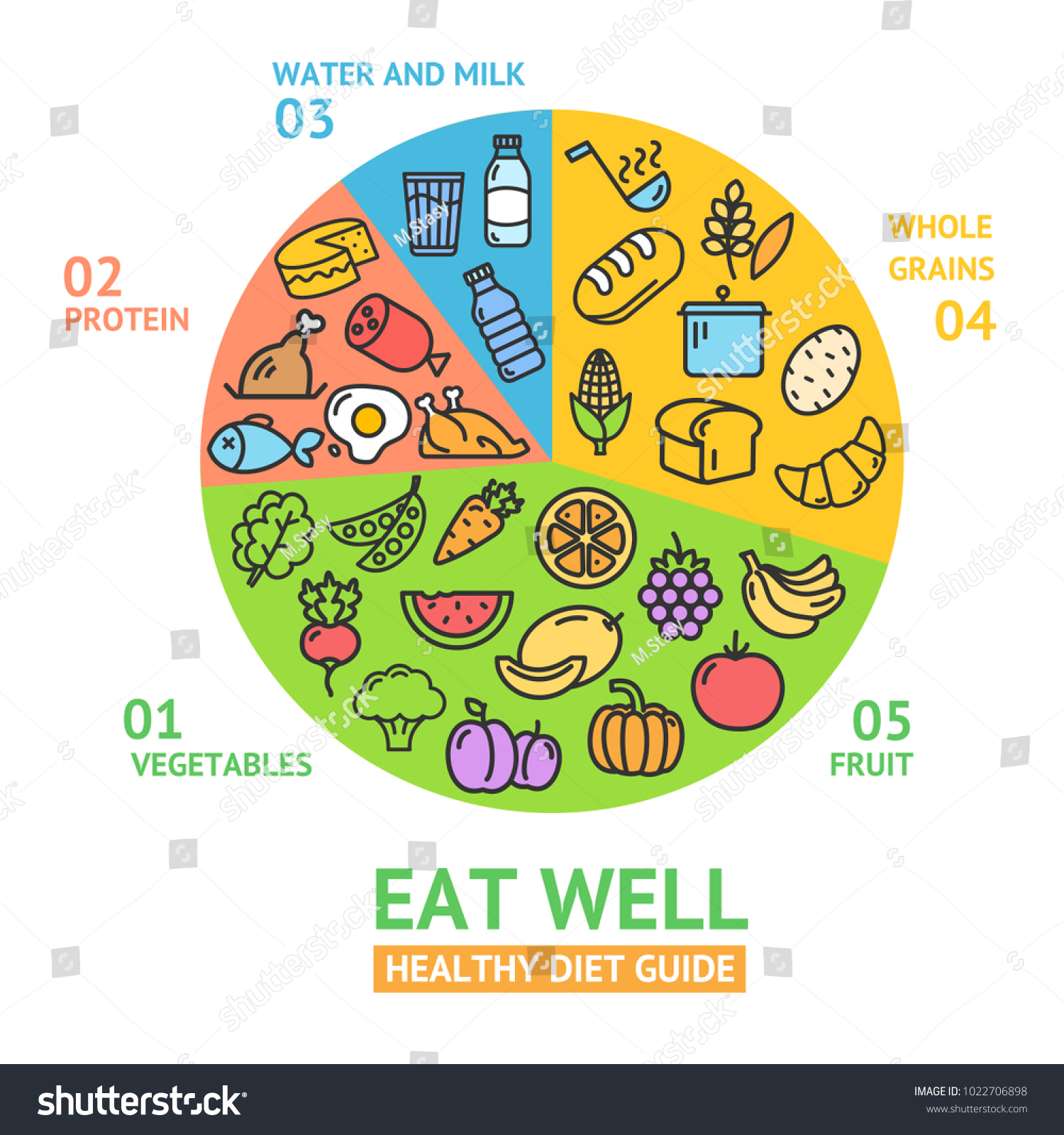 healthy food diet concept template card stock photo photo vector