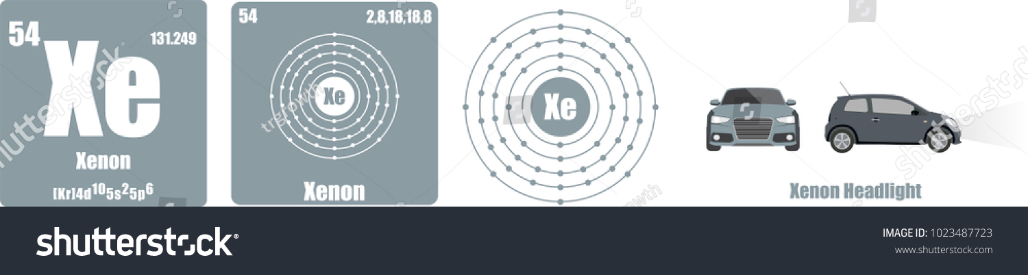 Periodic Table where are the noble gases in the periodic table : Periodic Table Element Group Viii Noble Stock Vector 1023487723 ...