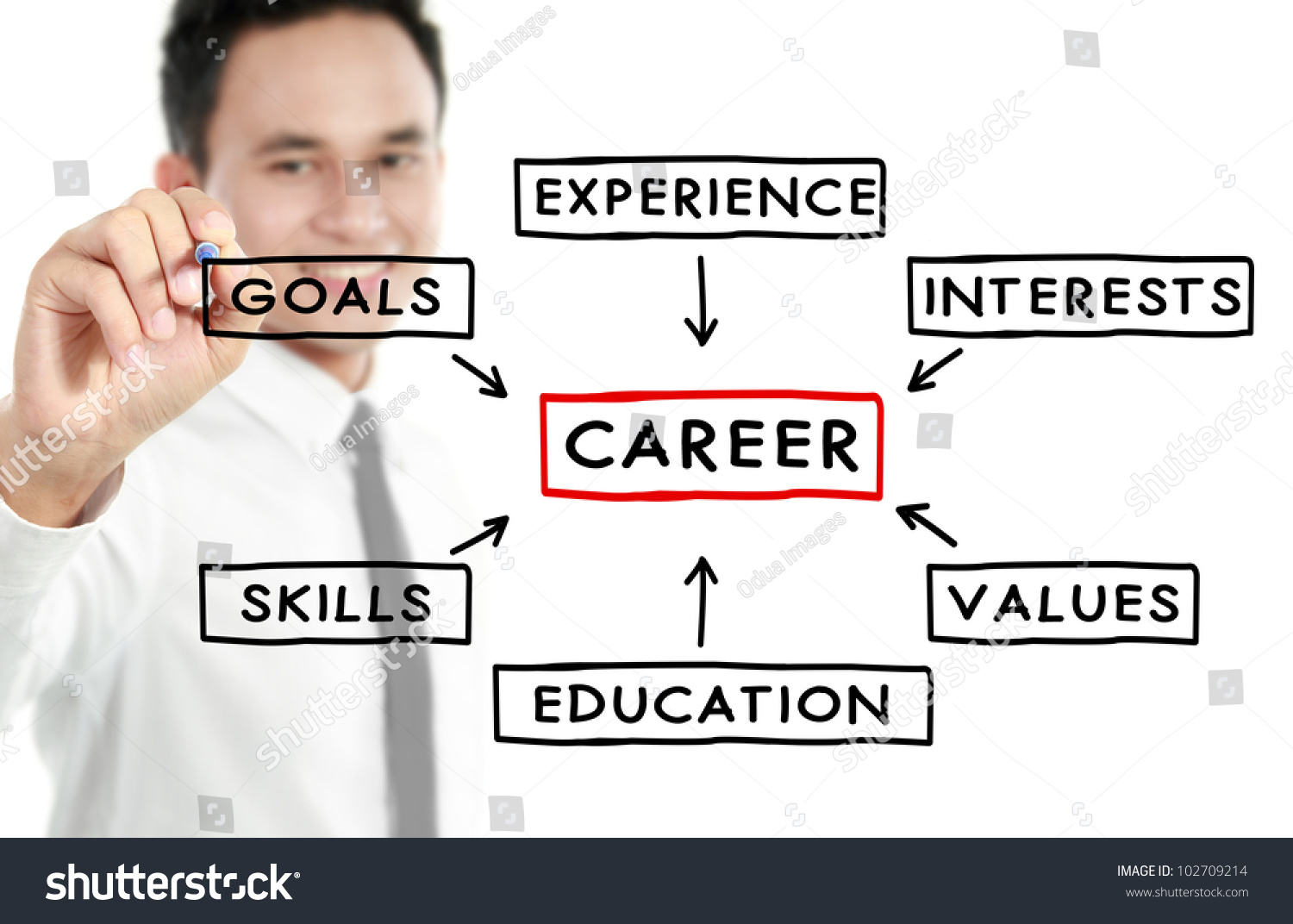 businessman writing plan successful career stock photo  businessman writing plan for a successful career