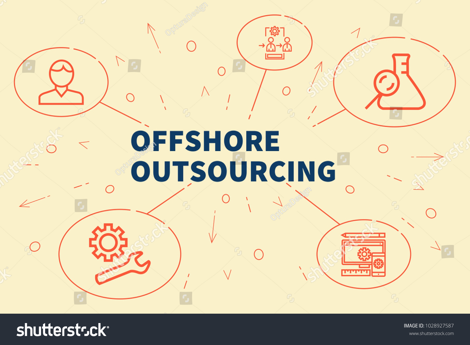Business Illustration Showing Concept Offshore Outsourcing Stock  Illustration 1028927587