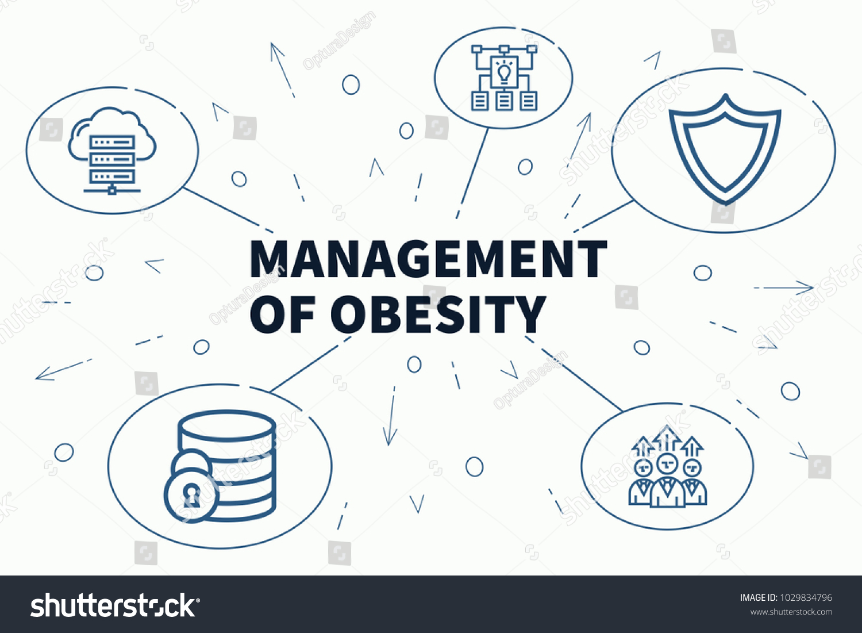 Business Illustration Showing Concept Management Obesity