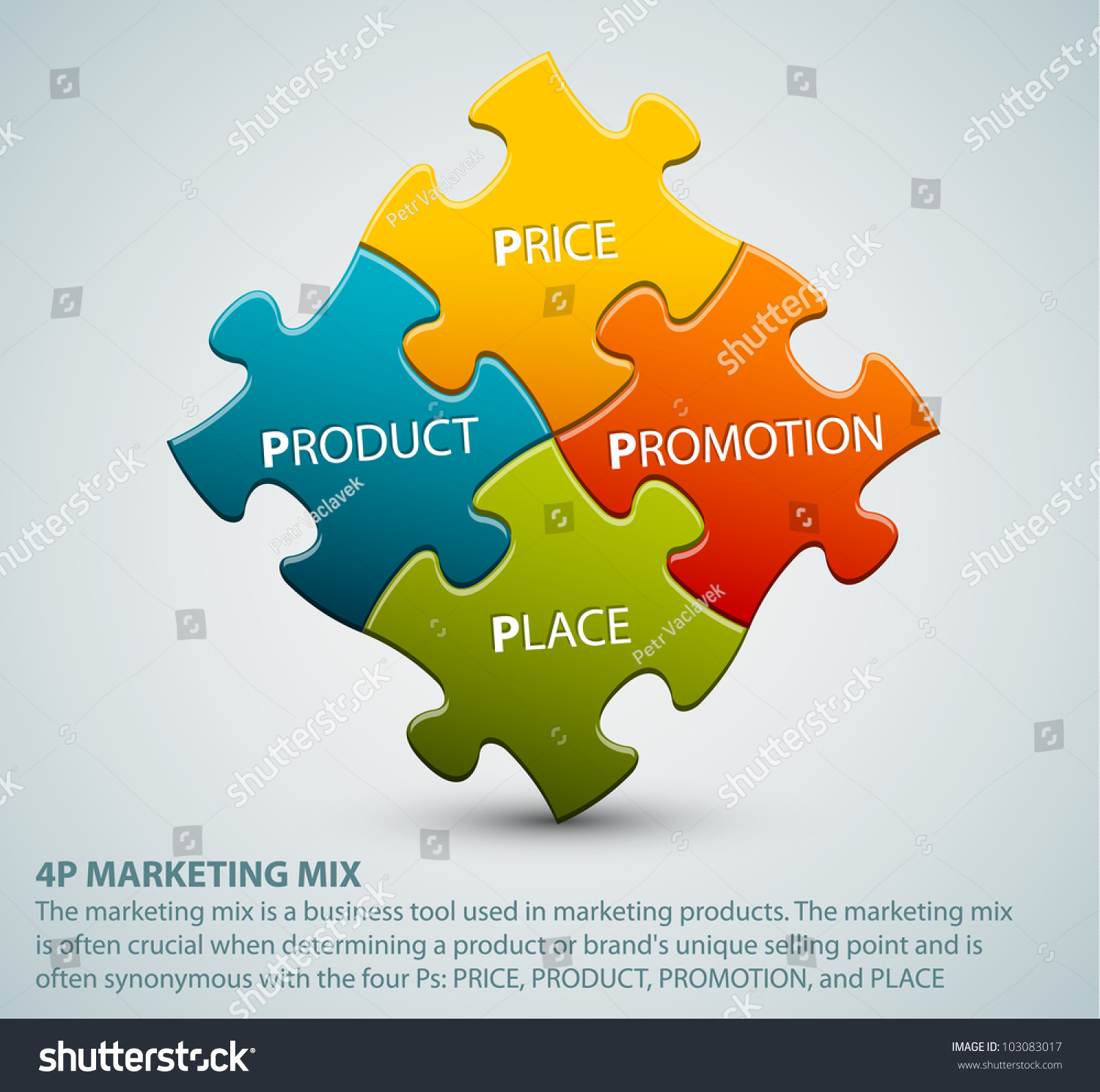 marketing mix product place promotion price The application of the marketing mix known as the four ps - product, price, place and promotion has been introduced over the past decades and has become widely recognized in the concept of.