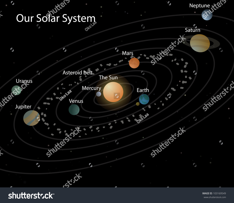 Solar System Snack  Creative Kid Snacks
