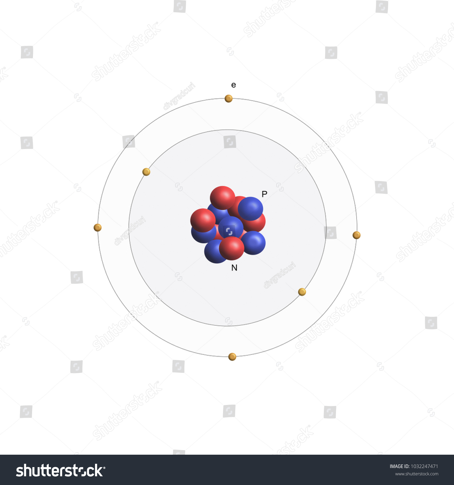 Carbon planetary atom model elementary particles stock carbon planetary atom model elementary particles physics theory pooptronica