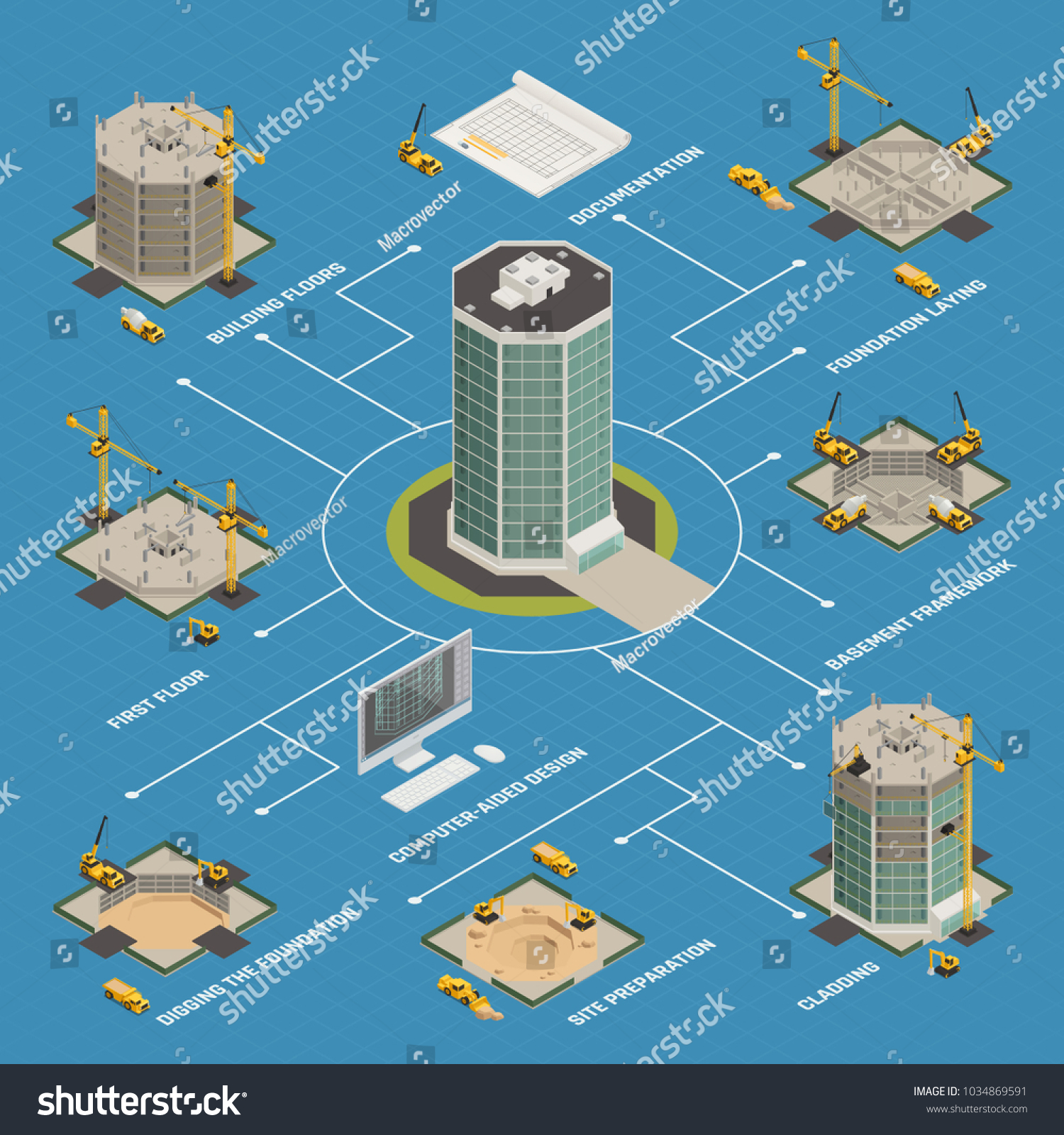 Skyscraper Construction Process Isometric Flowchart Building Stock