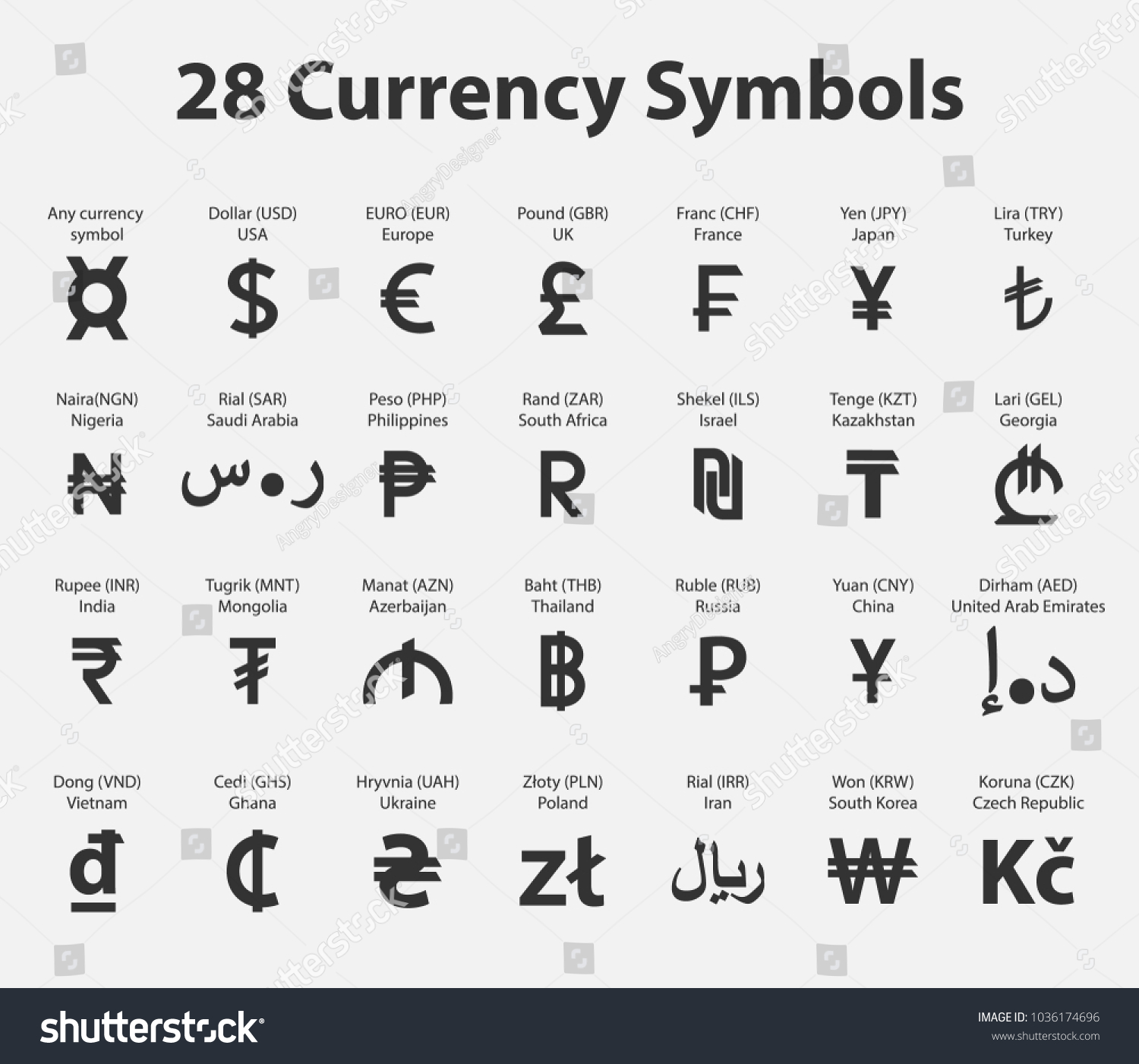 Currency Symbols Set Icons Black Icons Stock Vector Royalty Free