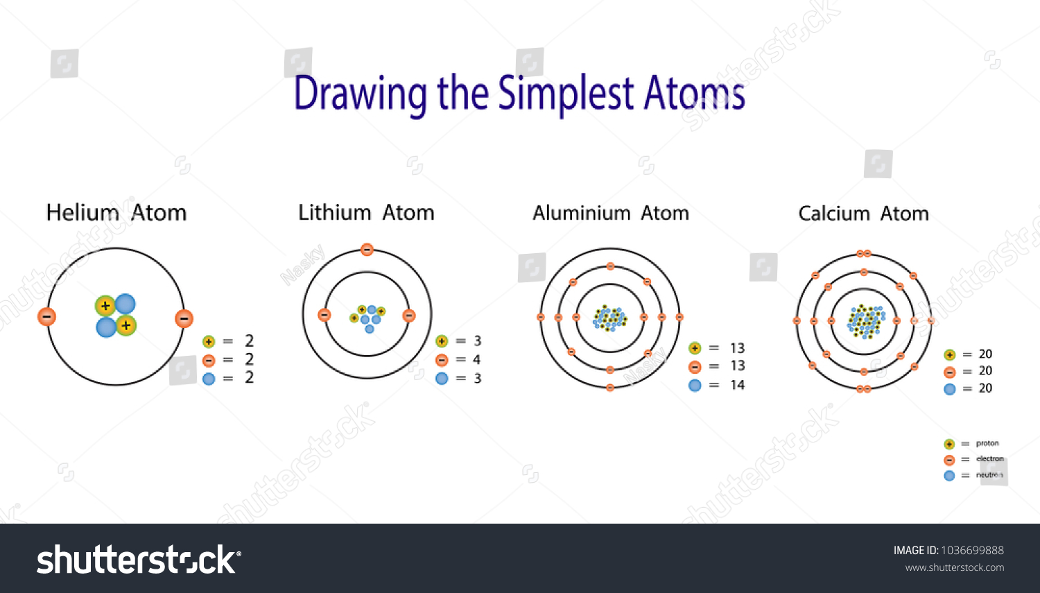 Simplest atomic model helium atom lithium stock vector 1036699888 the simplest atomic model helium atom lithium atom aluminium atom calcium atom ccuart Image collections